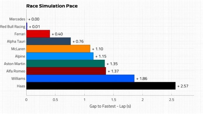 Course-Pace-Lap.jpg