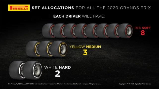 2020-F1-sets-allocations.jpg