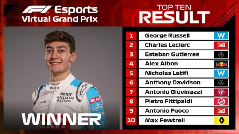 Virtual Spanish GP top 10