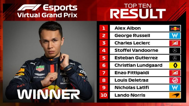 Virtual Grand Prix Interlagos top 10