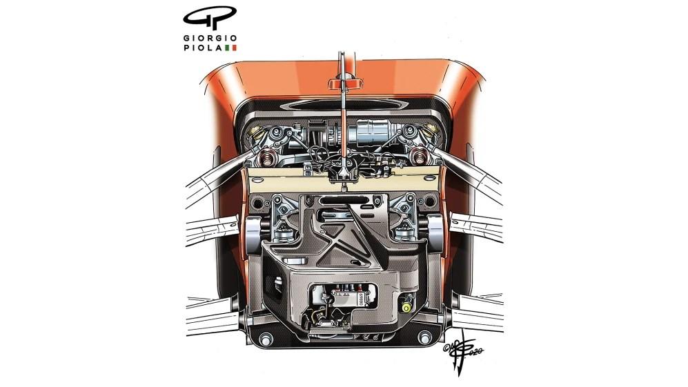 mecánica interna morro Ferrari