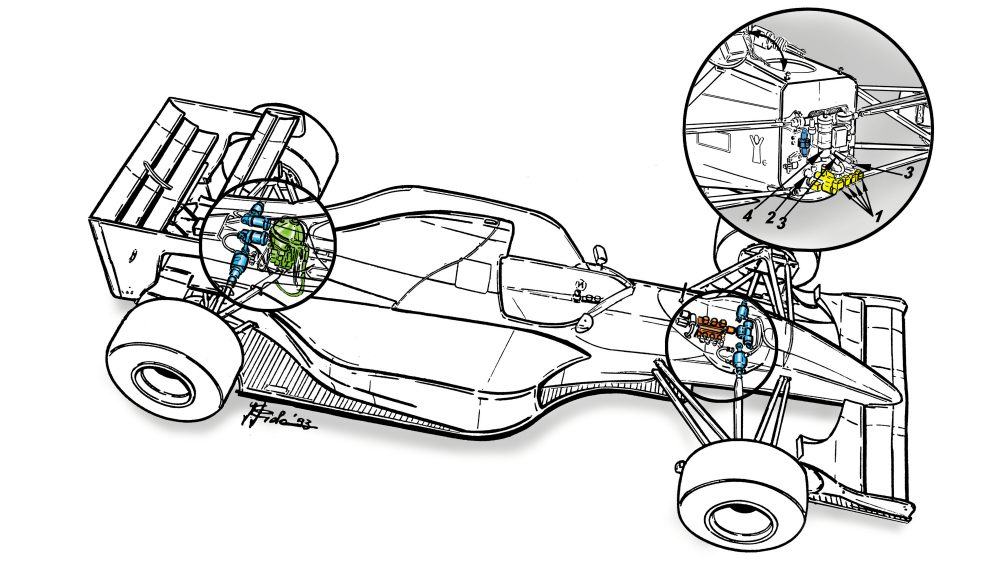 TECH TUESDAY: Why the Williams FW15C remains F1's