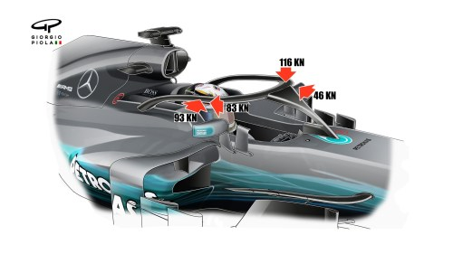 small resolution of the design of the halo which we have seen teams trialling in practice and test sessions over the past two seasons is not dissimilar to the original study