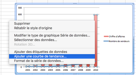 Ajouter une courbe de tendance à un graphique sous Excel