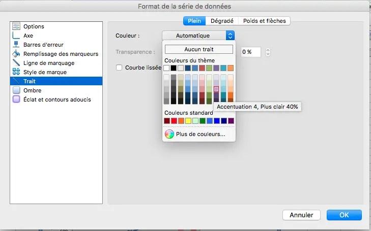 changer la couleur d'une courbe dans un graphique Excel