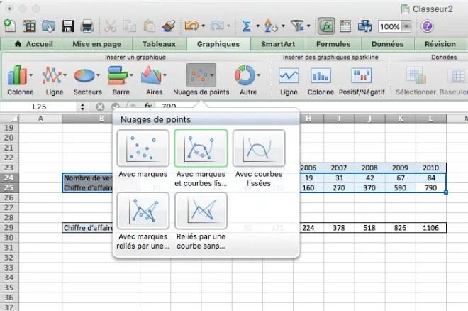 Graphique en nuage de points sur Excel