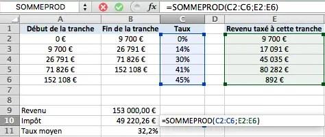 Calcul du montant total de l'impôt sur le revenu