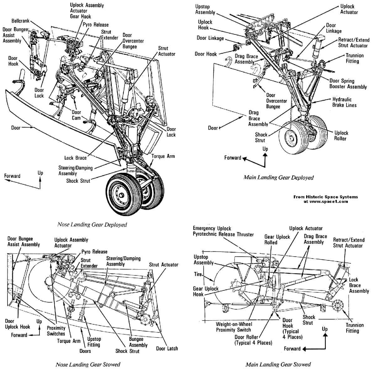Blueprint Tren de aterrizaje
