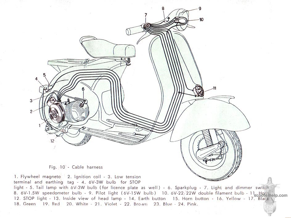 Blueprint moto vespa