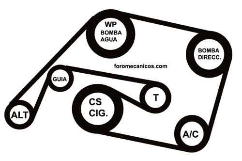Audi A4 QUATTRO S6 RS6 S8bandas serpentinas
