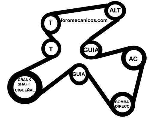 Wiring Diagram: 11 2001 Nissan Altima Belt Diagram