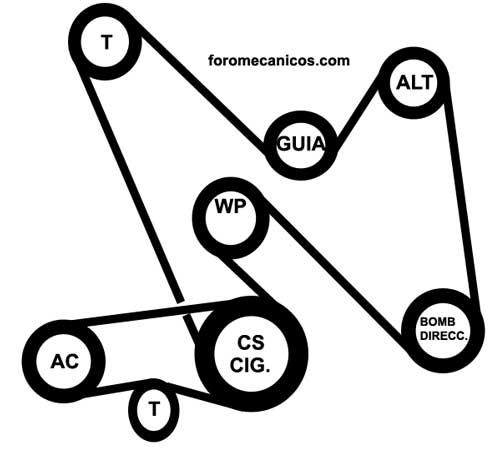 Diagrama De Fusibles Del Chevy Malibu 2003, Diagrama, Free