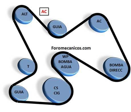 1991 ford f150 fuse box diagram 2002 yamaha 350 warrior wiring bandas serpentinas
