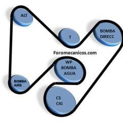 Ford F150 Ac Wiring Diagram International 4300 Diagrams Como Poner La Banda Del Motor | Foromecanicos