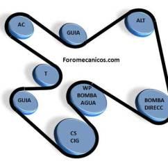 03 Ford F150 Wiring Diagram Fisher Plow Dodge Bandas Serpentinas