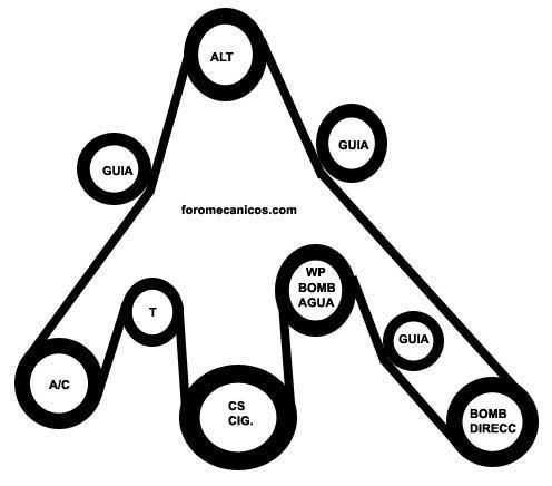 ford bandas serpentinas series e,econoline
