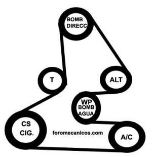 2010 Honda Cr V Serpentine Belt Diagram SOLVED Diagram hot