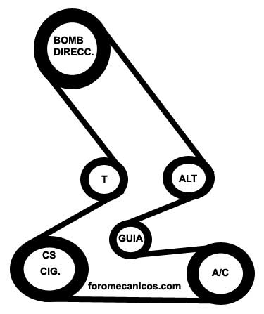 2007 honda pilot serpentine belt diagram 98 ford ranger fuse panel bandas serpentinas