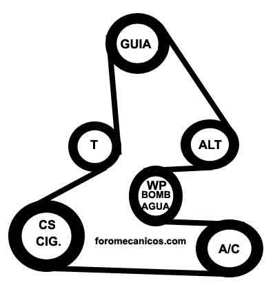 Volvo Timing Belt Diagram, Volvo, Free Engine Image For