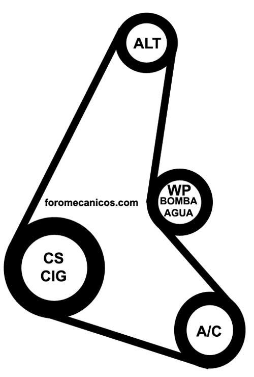 pontiac bandas serpentinas