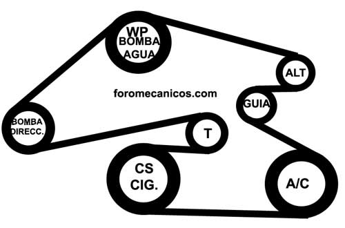2008 Gmc Acadia Serpentine Belt Diagram. Gmc. Auto Wiring