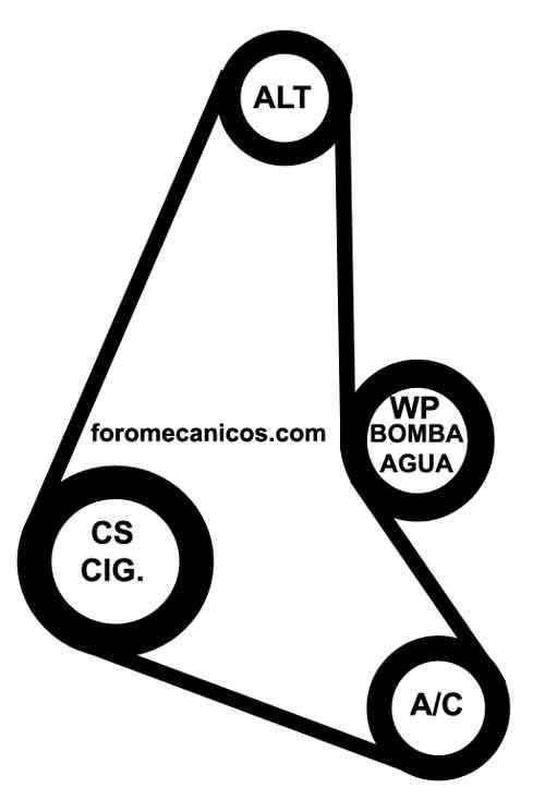 Correa unica toyota corolla 2007