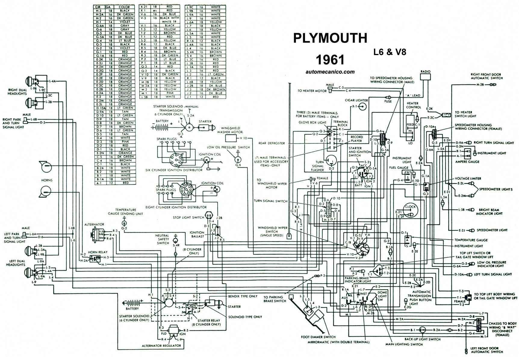 diagrama electrico 1961 mecanica automotriz