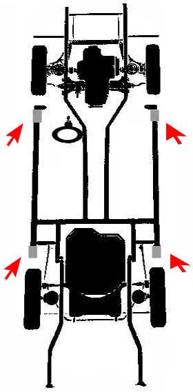 Puntos de apoyo para elevar un vehiculo acura, amc ,asuna