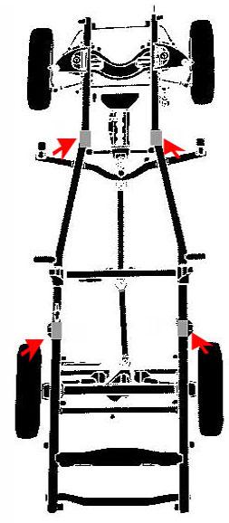 Puntos de apoyo para elevar un vehiculo ford trucks