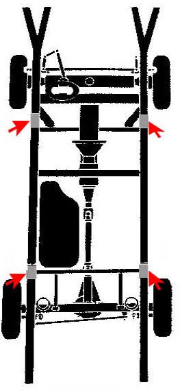 Puntos de apoyo para elevar un vehiculo toyota