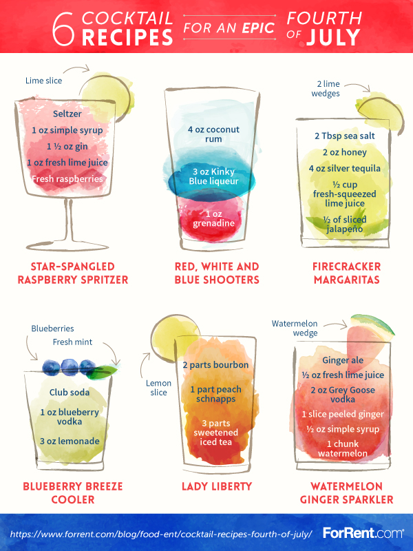 cocktail-recipes-fourth-of-july_IG