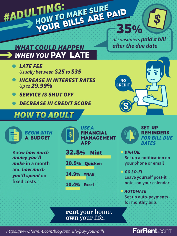 #Adulting: How to Make Sure Your Bills are Paid