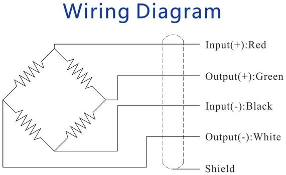 load cell wiring diagram load cell wiring diagram efcaviation com hbm load cell wiring diagram at gsmx.co