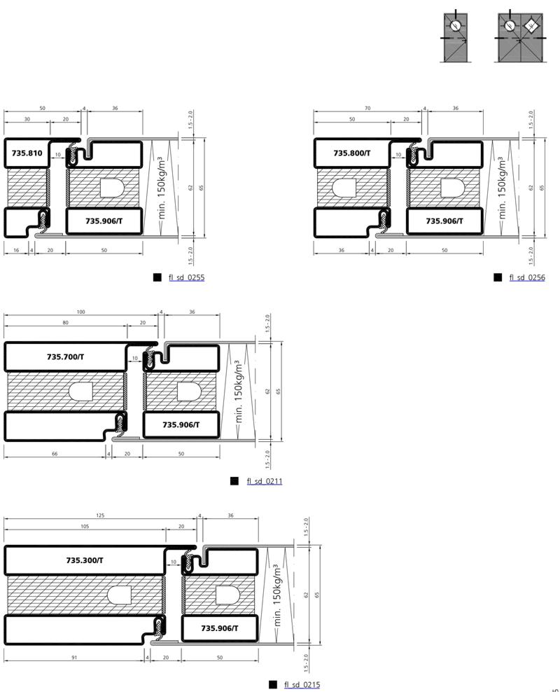 fire-resistant sheet metal door: Forster Profilsysteme AG