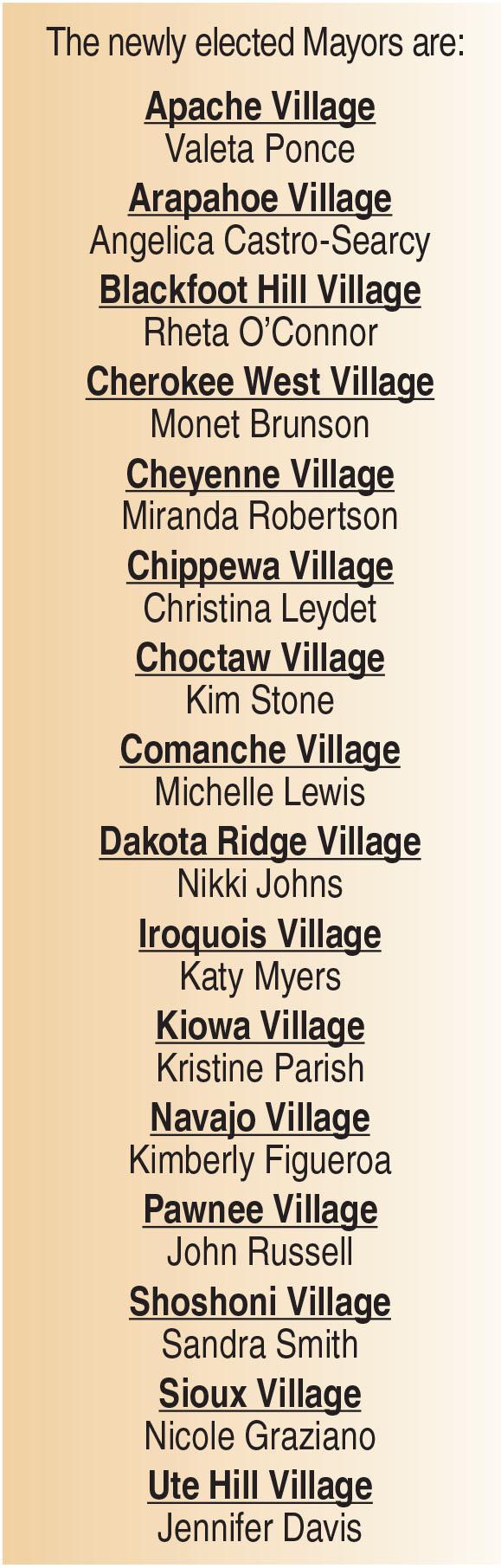 Carson Kiowa Fort Village
