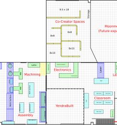 layout of all three creator hub units  [ 7503 x 4616 Pixel ]