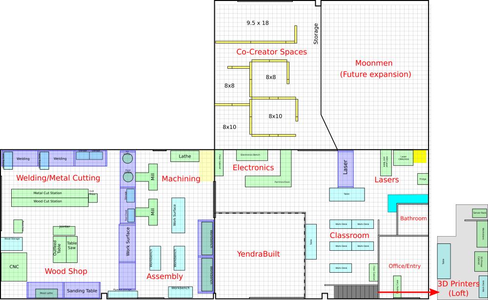 medium resolution of layout of all three creator hub units