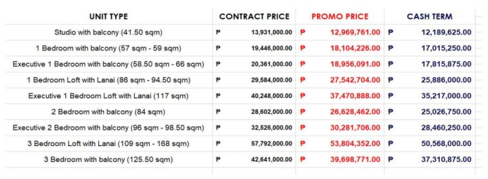 Uptown Arts Price
