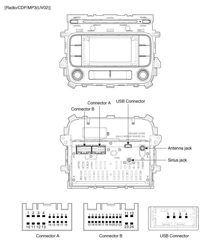 2007 kia rio radio wiring diagram chicken reproductive anatomy sportage great installation of 2014 forte trusted rh 19 nl schoenheitsbrieftaube de stereo harness des moines
