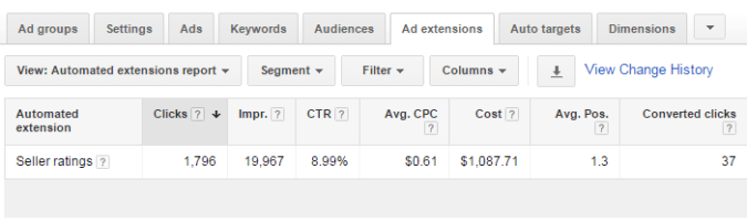 AdWords Automated Extensions