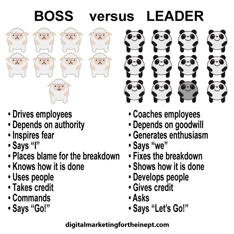 Boss versus Leader infographic