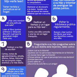 Ways Parents Can Help with Reading – Spanish Translation
