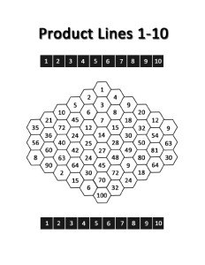 Lesson Idea: Product Lines Game