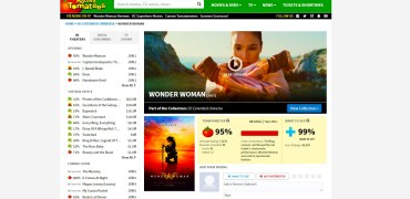 Wonder Woman Rotten Tomatoes