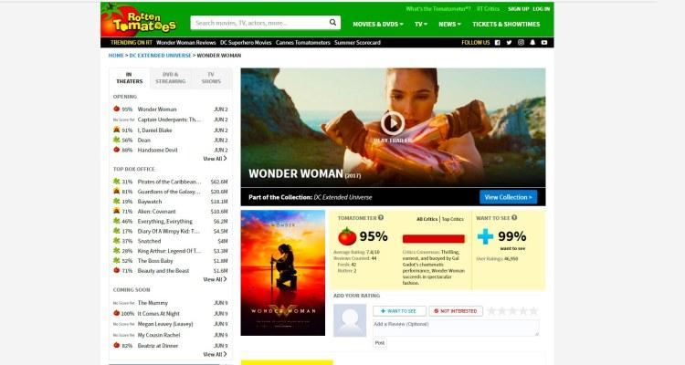 Wonder Woman Rotten Tomatoes