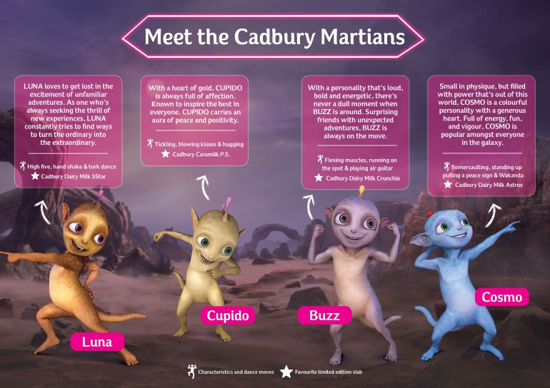 Meet the Cadbury Martians
