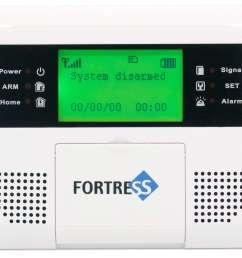 gsm alarm system [ 5836 x 3873 Pixel ]
