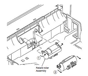 Fort Wayne Printer, Copier, and Fax Repair