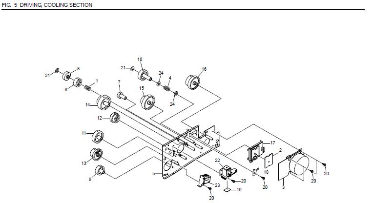 Kyocera FS-820 Parts List and Diagrams