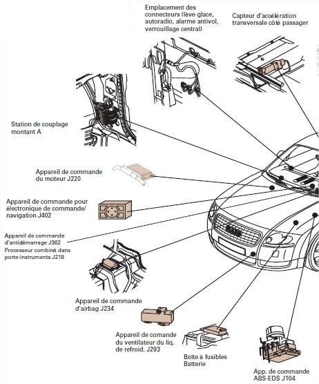 [Audi TT Mk1 8N] Electricité (Page 1) / TT Mk1 8N / Forum